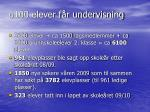 6100 elever f r undervisning