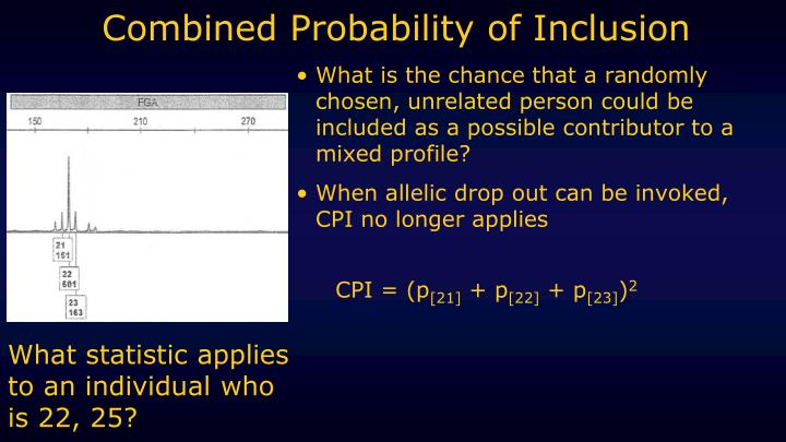 Combined Probability of Inclusion