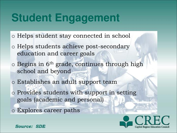 student engagement success for life A person comes into life and constantly learns how to speak, walk, and socialize education plays a vital role in personal growth and career building, and a teacher is an instructor who plants seeds in each and every student, motivating and inspiring them for learning for successful student engagement, the.