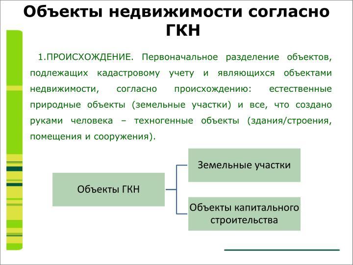 1.ПРОИСХОЖДЕНИЕ. Первоначальное разделение объектов, п...