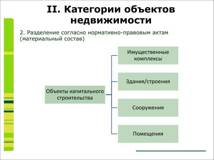 2. Разделение согласно нормативно-правовым актам