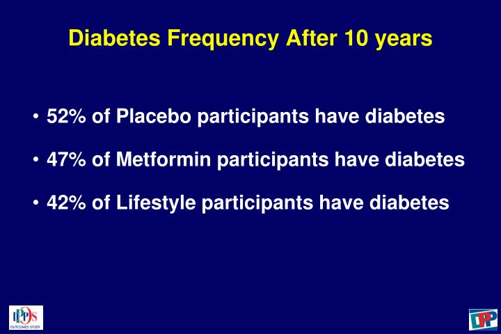 Diabetes Frequency After 10 years