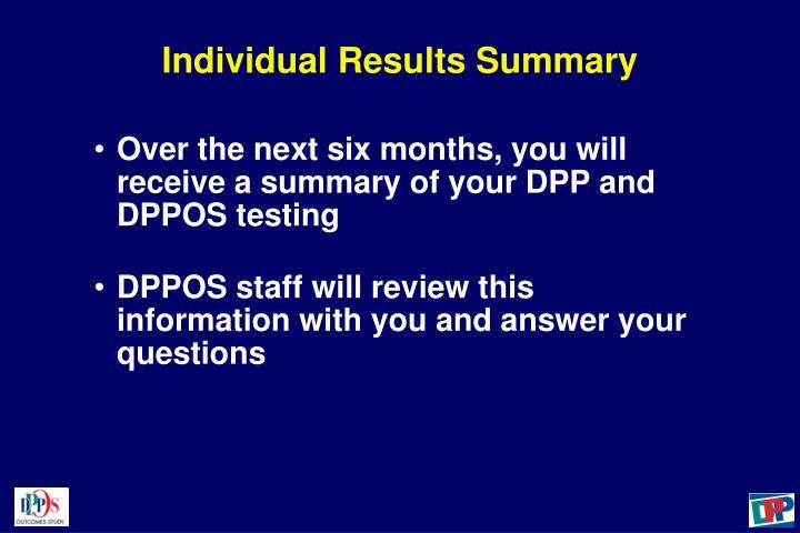 Individual Results Summary