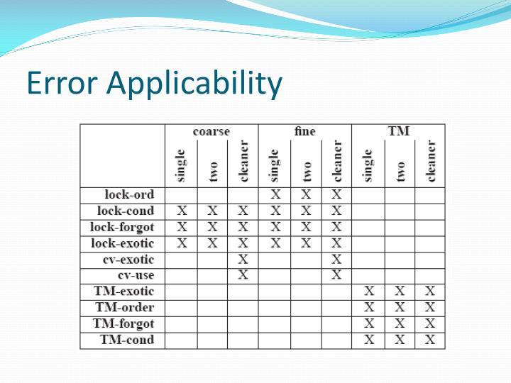 Error Applicability