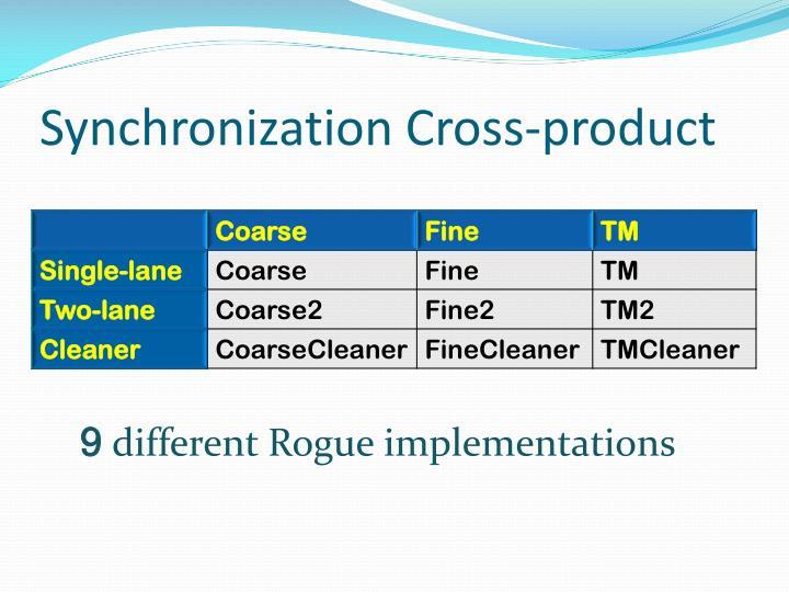 Synchronization Cross-product