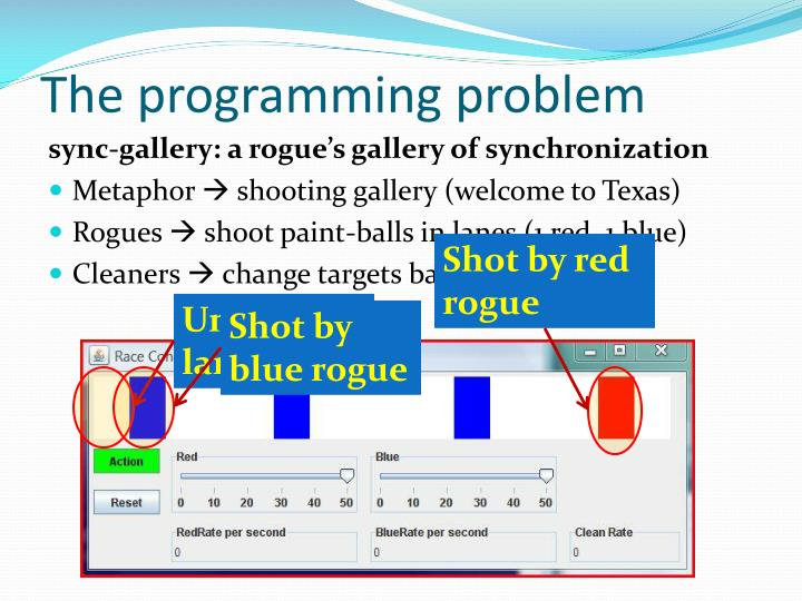 The programming problem
