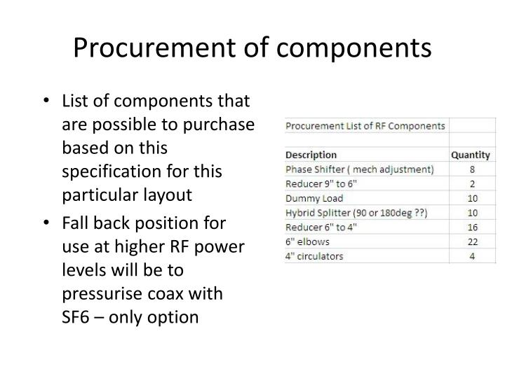 Procurement of components