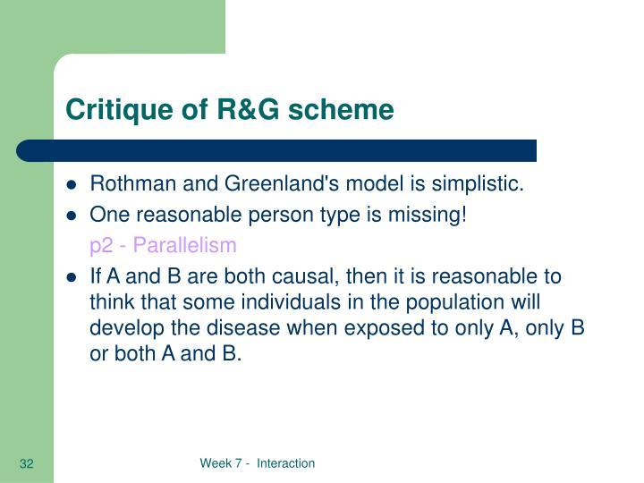 Critique of R&G scheme