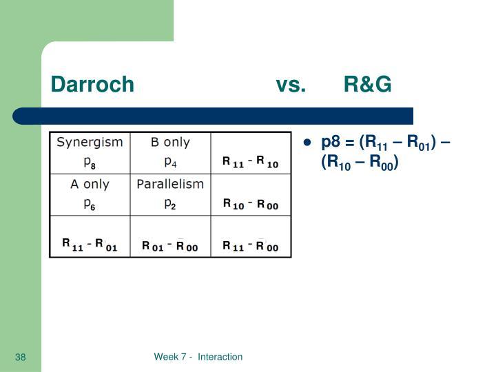 Darroch                       vs.      R&G