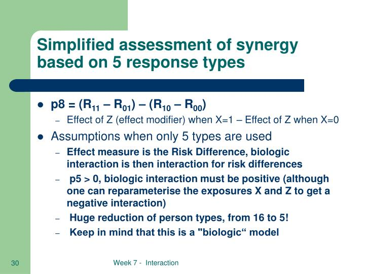 Simplified assessment of synergy based on 5 response types