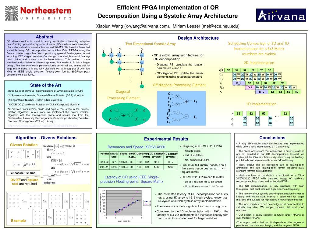 PPT - Efficient FPGA Implementation of QR Decomposition