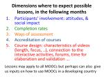 dimensions where to expect possible lessons in the following months