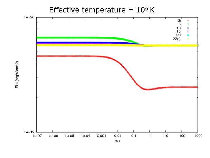 Effective temperature = 10