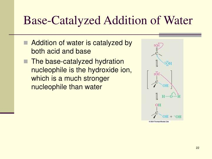 Base-Catalyzed Addition of Water