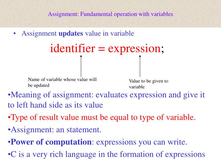 Assignment: Fundamental operation with variables