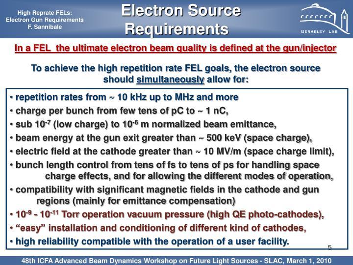 Electron Source