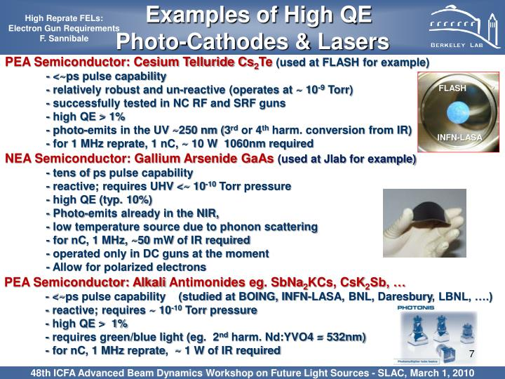 Examples of High QE