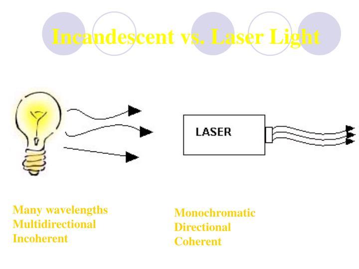 Incandescent vs. Laser Light