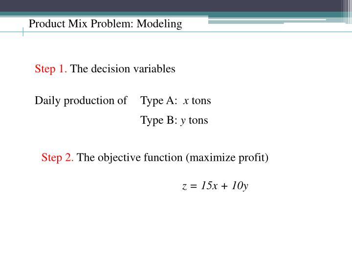 Product Mix Problem: Modeling