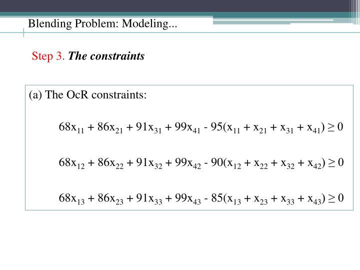 Blending Problem: Modeling...