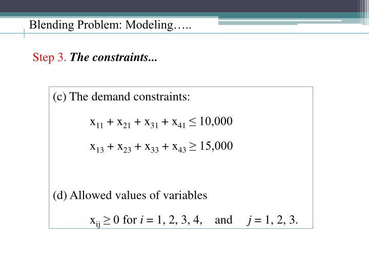 Blending Problem: Modeling…..