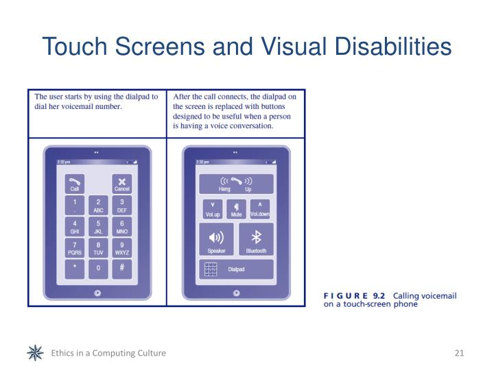 Touch Screens and Visual Disabilities