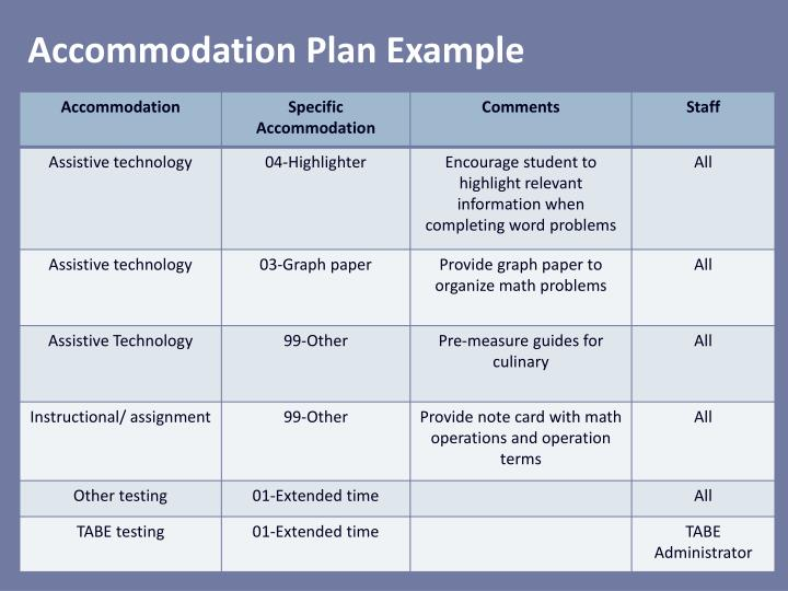 Accommodation Plan Example