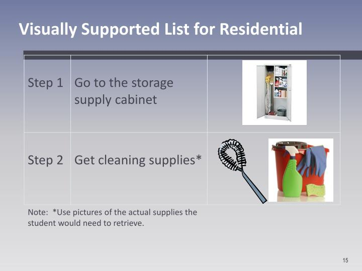 Visually Supported List for Residential