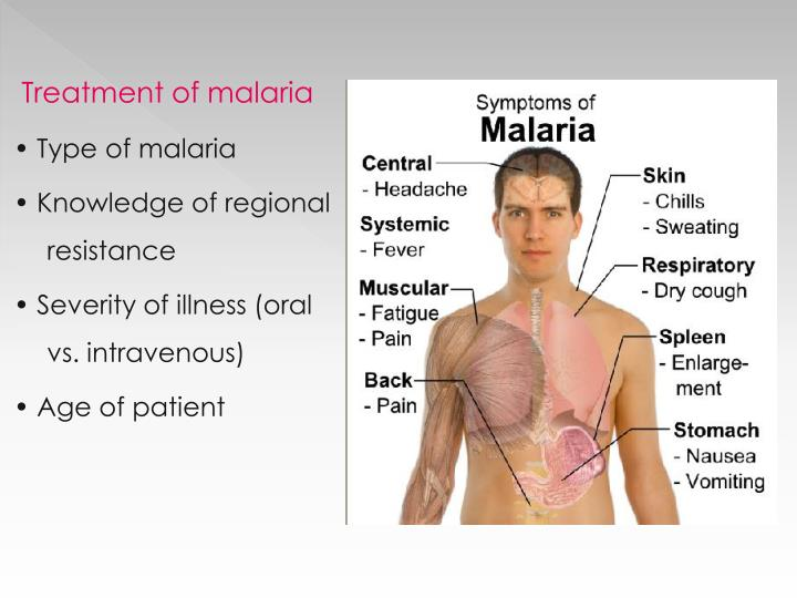 Treatment of malaria