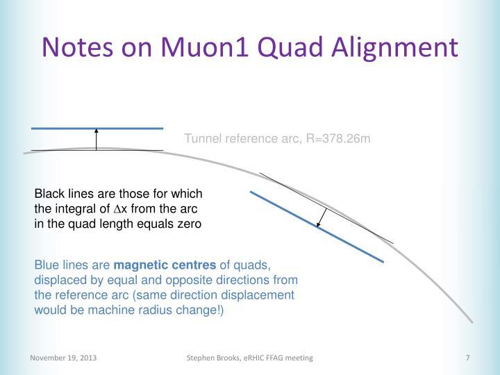 Notes on Muon1 Quad Alignment