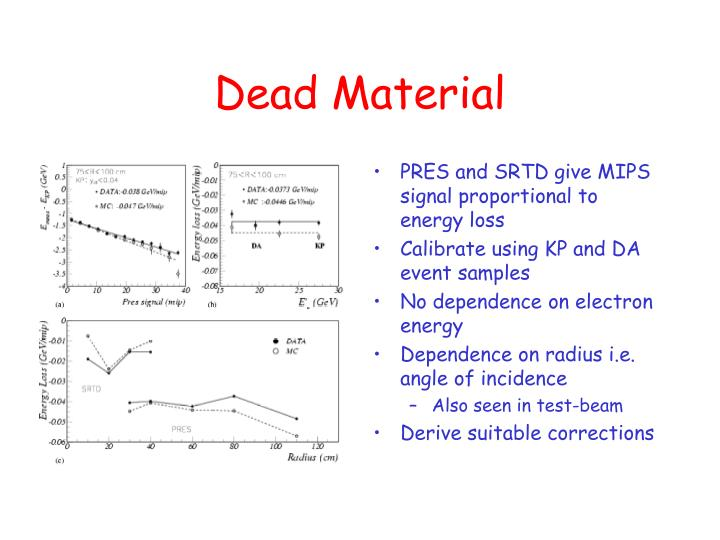 PRES and SRTD give MIPS signal proportional to energy loss