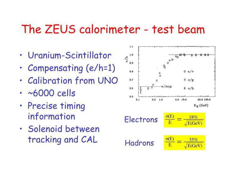 Uranium-Scintillator