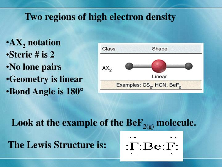 Two regions of high electron density