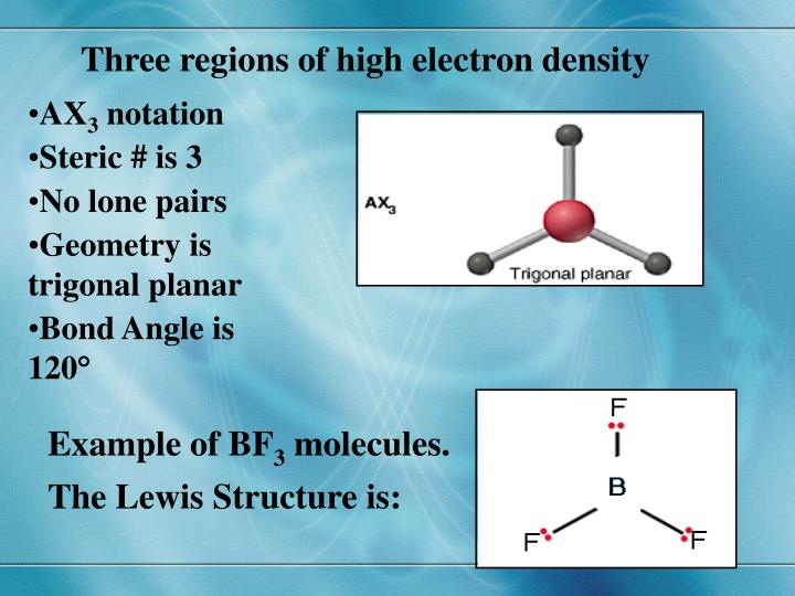 Three regions of high electron density
