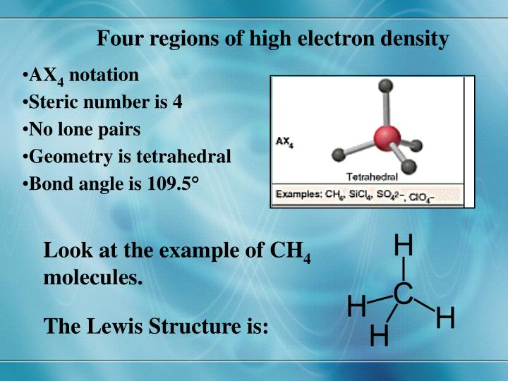 Four regions of high electron density