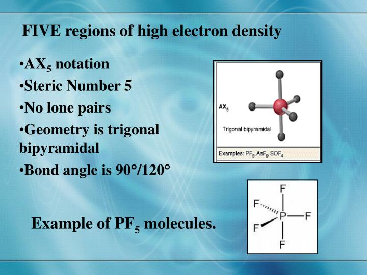 FIVE regions of high electron density
