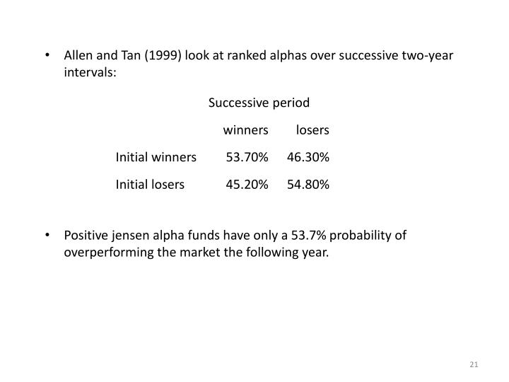 Allen and Tan (1999) look at ranked alphas over successive two-year intervals: