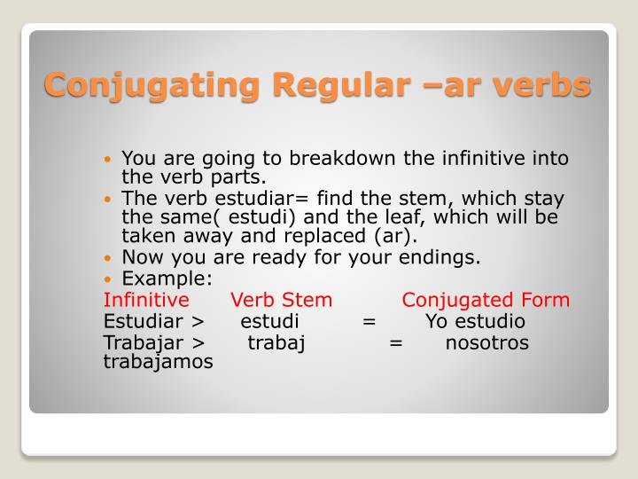 You are going to breakdown the infinitive into the verb parts.
