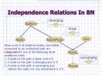 independence relations in bn