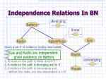 independence relations in bn2