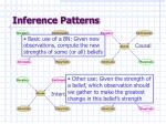 inference patterns