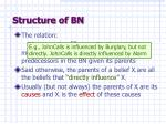 structure of bn