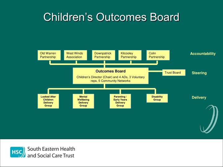 Children s outcomes board