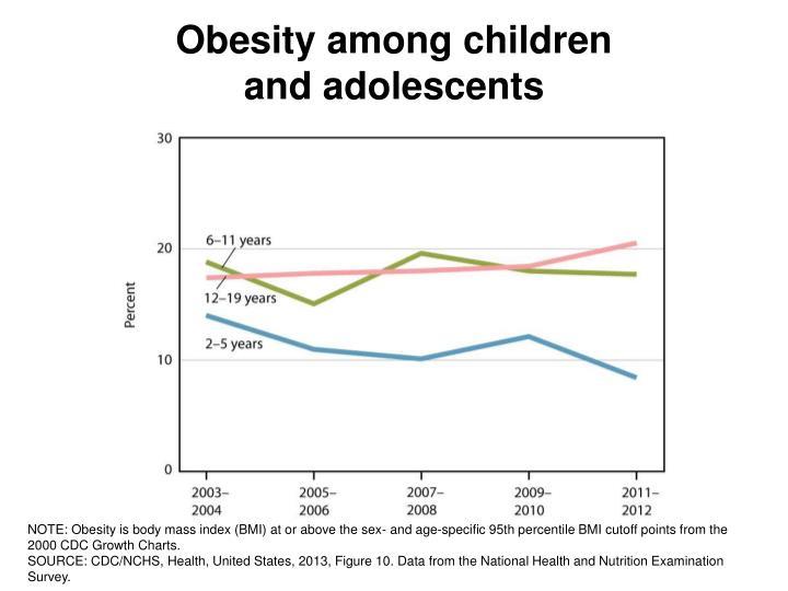 Obesity among children