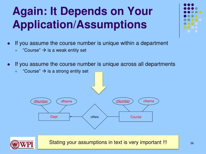 Again: It Depends on Your Application/Assumptions