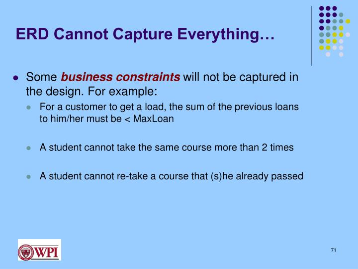 ERD Cannot Capture Everything…