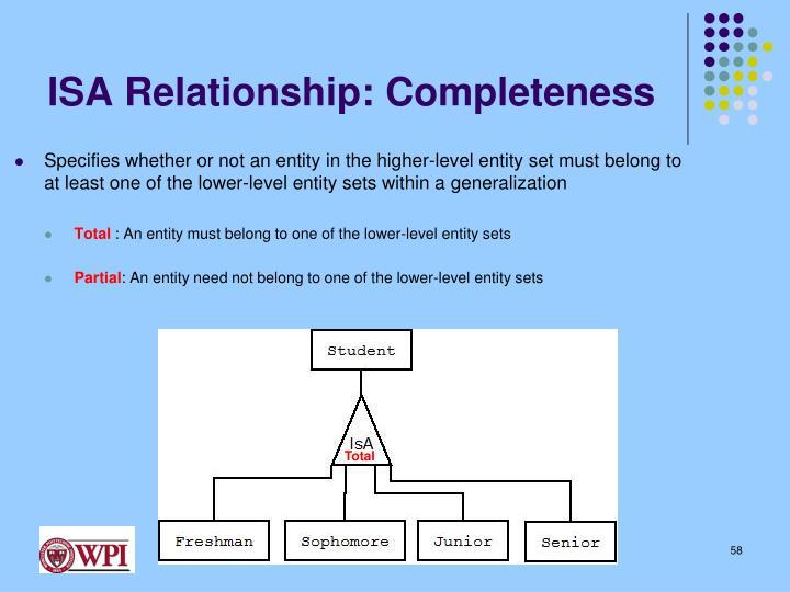 ISA Relationship: Completeness