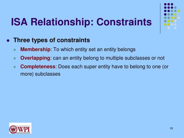 ISA Relationship: Constraints
