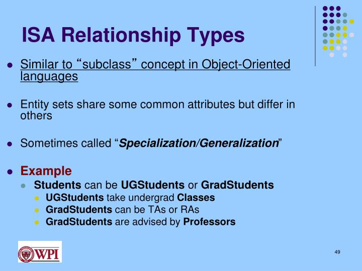 ISA Relationship Types