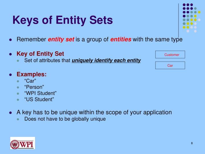 Keys of Entity Sets